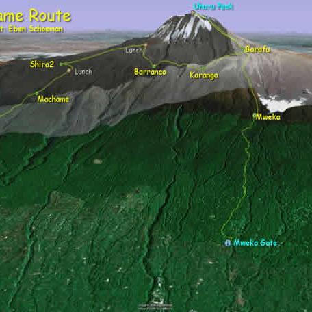 Safari en Tanzanie : Ascension du Kilimandjaro